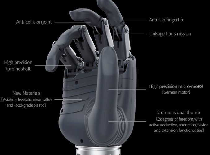 BrainRobotics prosthetic hand